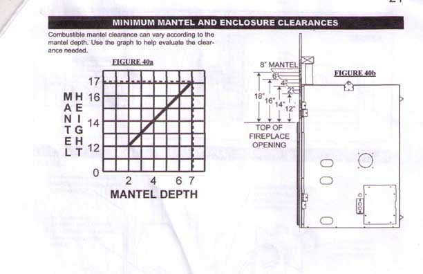 Mantel Clearance For Masonry Versus, Building Code For Fireplace Mantel Clearances