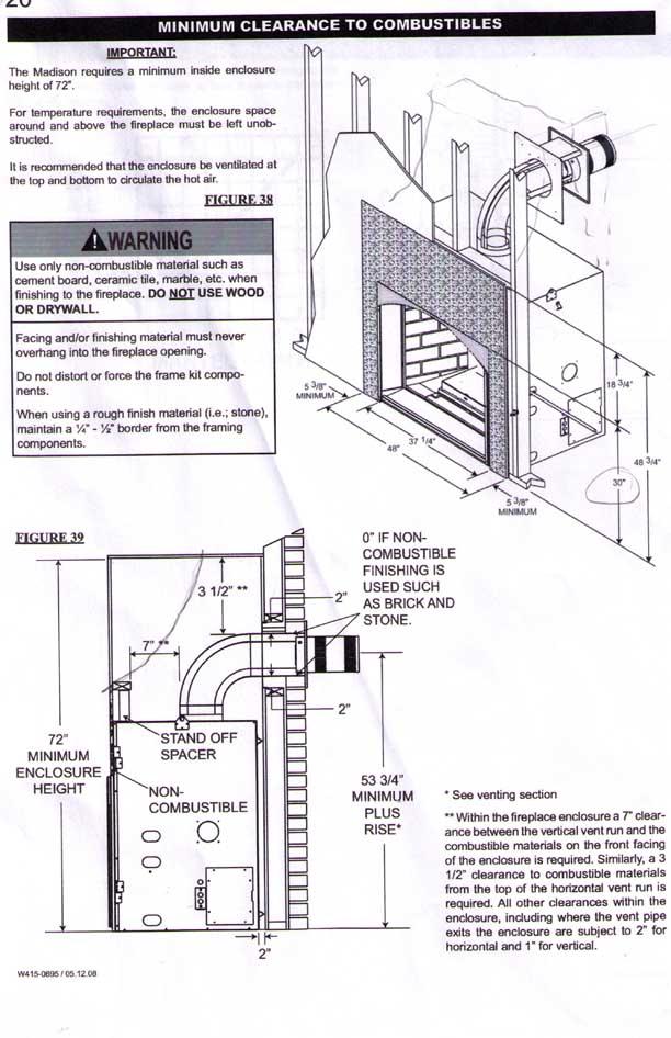 Minimum fireplace mantel height